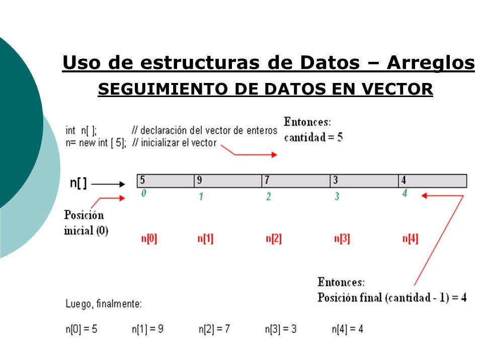 Uso de estructuras de Datos – Arreglos SEGUIMIENTO DE DATOS EN VECTOR
