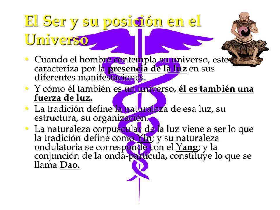 El Ser y su posición en el Universo Cuando el hombre contempla su universo, este se caracteriza por la presencia de la luz en sus diferentes manifesta