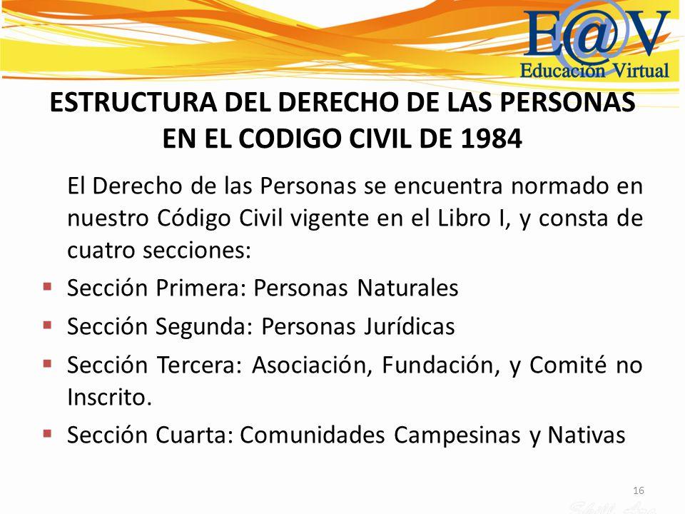 16 ESTRUCTURA DEL DERECHO DE LAS PERSONAS EN EL CODIGO CIVIL DE 1984 El Derecho de las Personas se encuentra normado en nuestro Código Civil vigente e