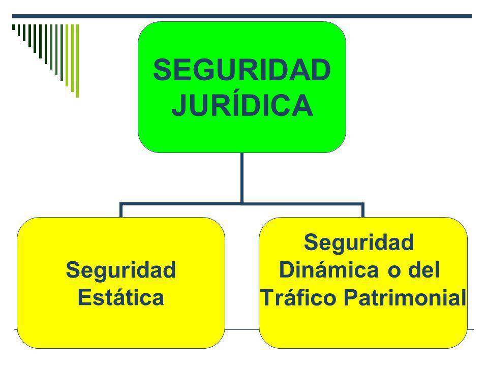 SEGURIDAD JURÍDICA Seguridad Estática Seguridad Dinámica o del Tráfico Patrimonial