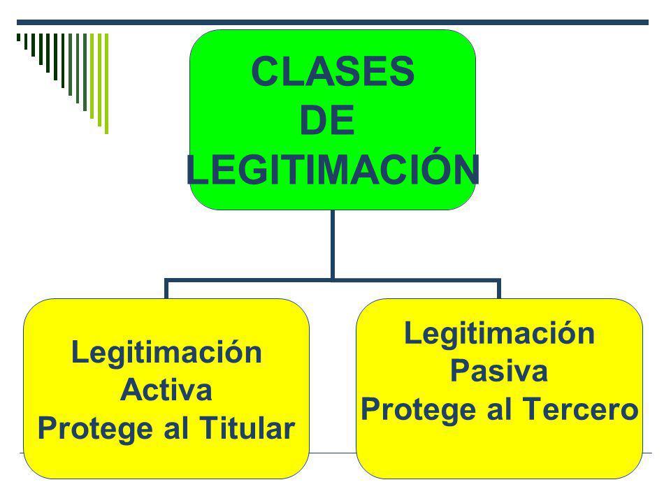 CLASES DE LEGITIMACIÓN Legitimación Activa Protege al Titular Legitimación Pasiva Protege al Tercero