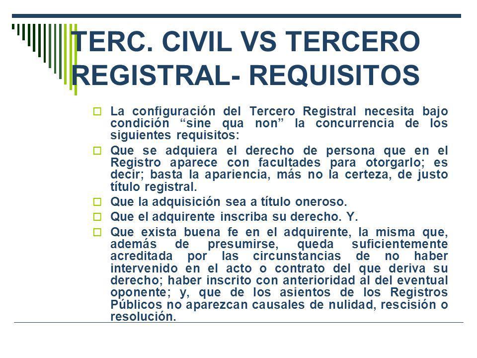 TERC. CIVIL VS TERCERO REGISTRAL- REQUISITOS La configuración del Tercero Registral necesita bajo condición sine qua non la concurrencia de los siguie