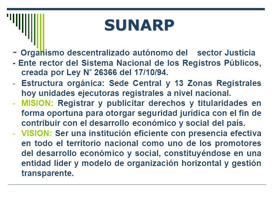 - - Organismo descentralizado autónomo del sector Justicia - Ente rector del Sistema Nacional de los Registros Públicos, creada por Ley N° 26366 del 1