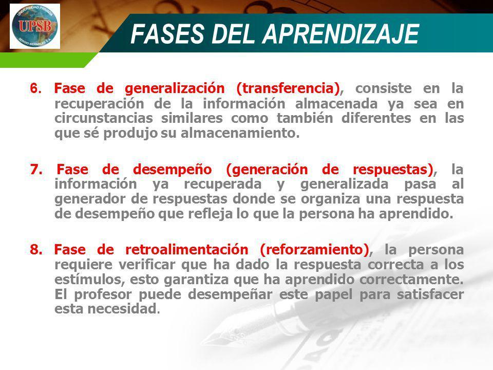 6. Fase de generalización (transferencia), consiste en la recuperación de la información almacenada ya sea en circunstancias similares como también di