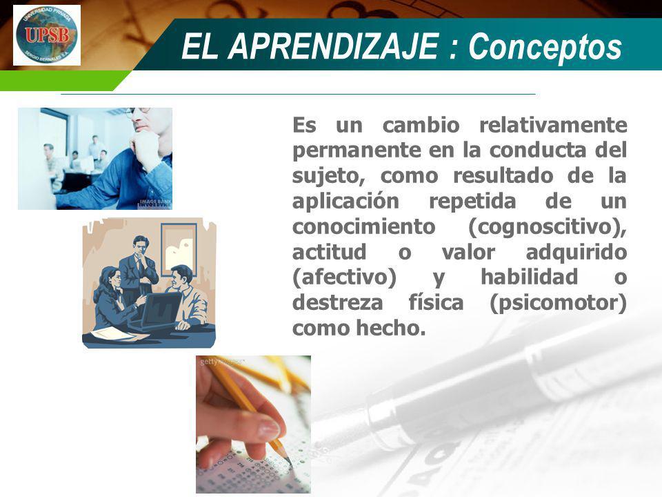 Elementos comunes en la mayoría de las definiciones de APRENDIZAJE : El aprendizaje es un PROCESO Involucra CAMBIO O TRANSFORMACION Es RESULTADO DE LA EXPERIENCIA EL APRENDIZAJE : Conceptos