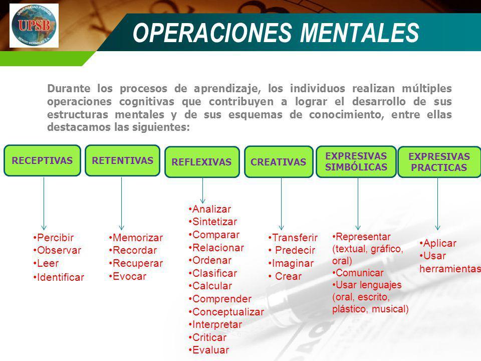 OPERACIONES MENTALES Durante los procesos de aprendizaje, los individuos realizan múltiples operaciones cognitivas que contribuyen a lograr el desarro