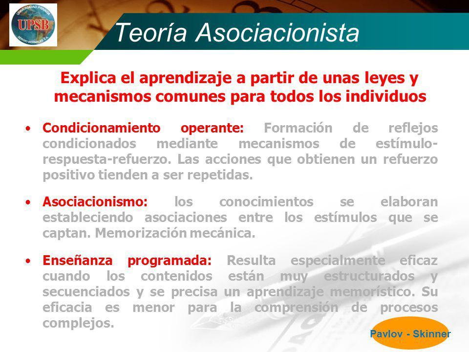 Teoría Asociacionista Explica el aprendizaje a partir de unas leyes y mecanismos comunes para todos los individuos Condicionamiento operante: Formació