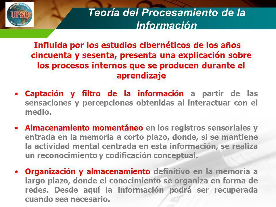 Teoría del Procesamiento de la Información Influida por los estudios cibernéticos de los años cincuenta y sesenta, presenta una explicación sobre los