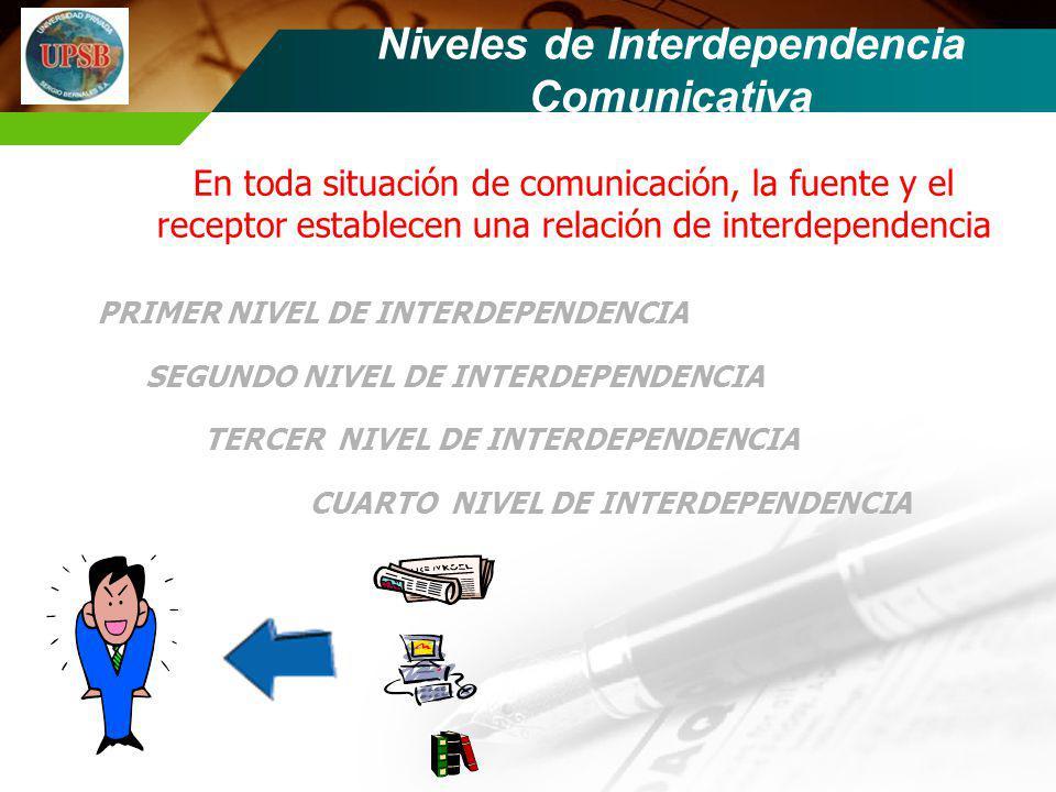 Niveles de Interdependencia Comunicativa En toda situación de comunicación, la fuente y el receptor establecen una relación de interdependencia PRIMER