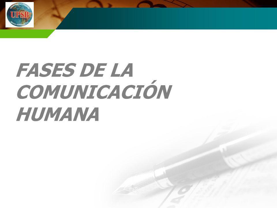 FASES DE LA COMUNICACIÓN HUMANA