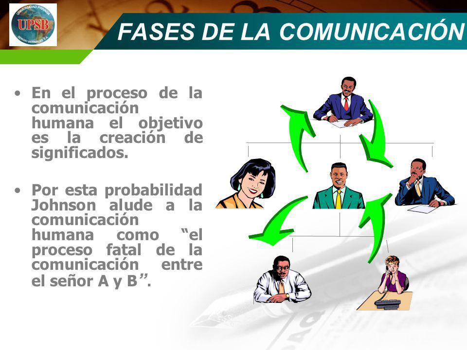 FASES DE LA COMUNICACIÓN En el proceso de la comunicación humana el objetivo es la creación de significados. Por esta probabilidad Johnson alude a la