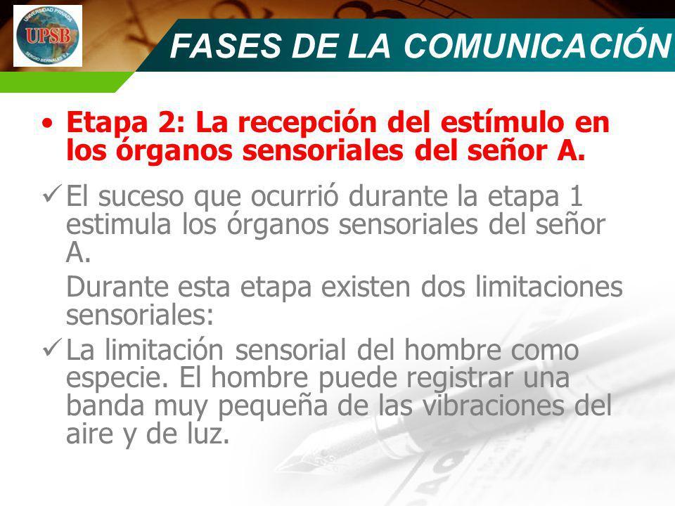 Etapa 2: La recepción del estímulo en los órganos sensoriales del señor A. El suceso que ocurrió durante la etapa 1 estimula los órganos sensoriales d