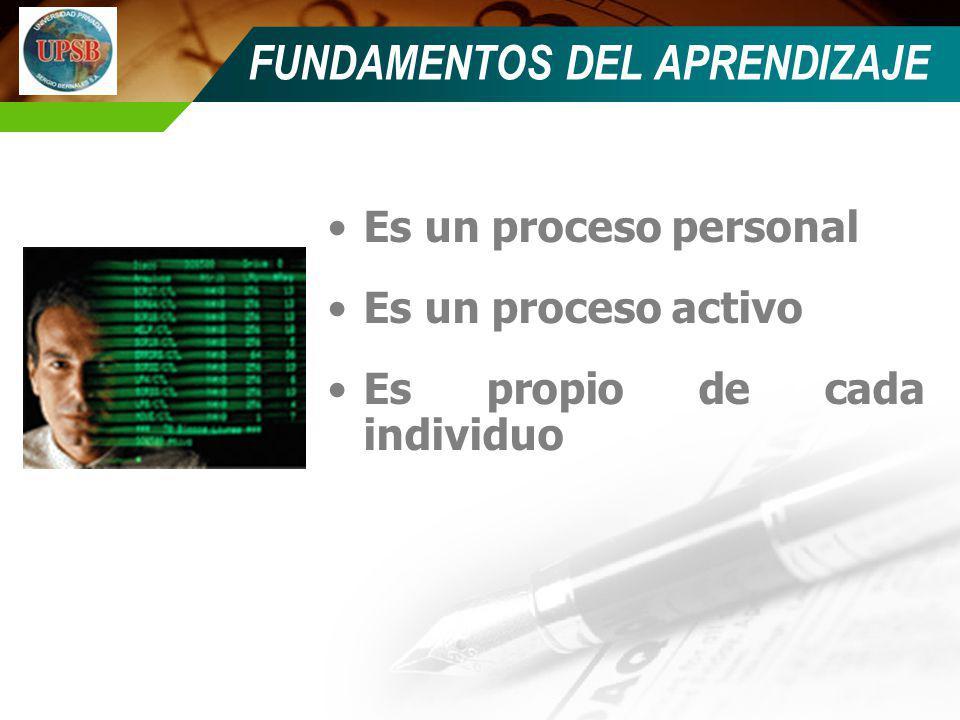 El aprendizaje se produce mediante un mecanismo interno particular de cada uno.