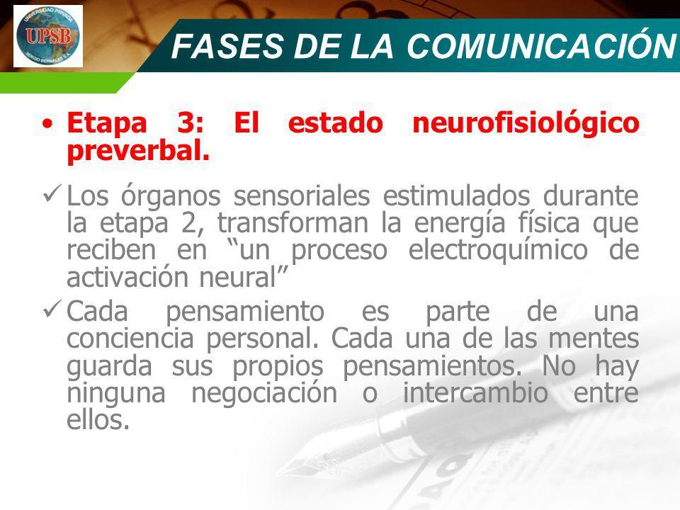 Etapa 3: El estado neurofisiológico preverbal. Los órganos sensoriales estimulados durante la etapa 2, transforman la energía física que reciben en un
