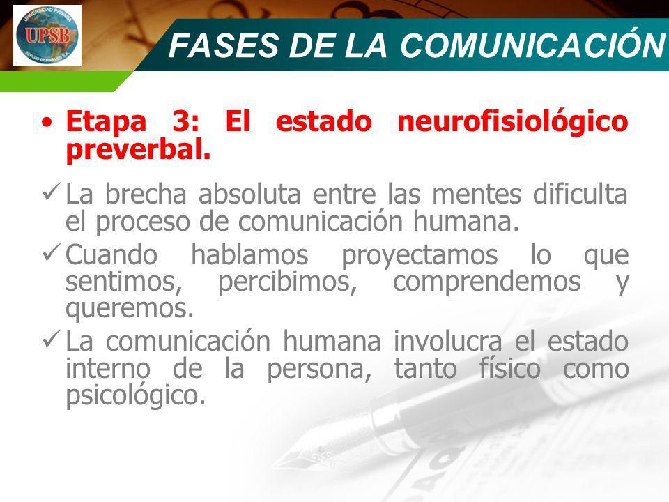 Etapa 3: El estado neurofisiológico preverbal. La brecha absoluta entre las mentes dificulta el proceso de comunicación humana. Cuando hablamos proyec