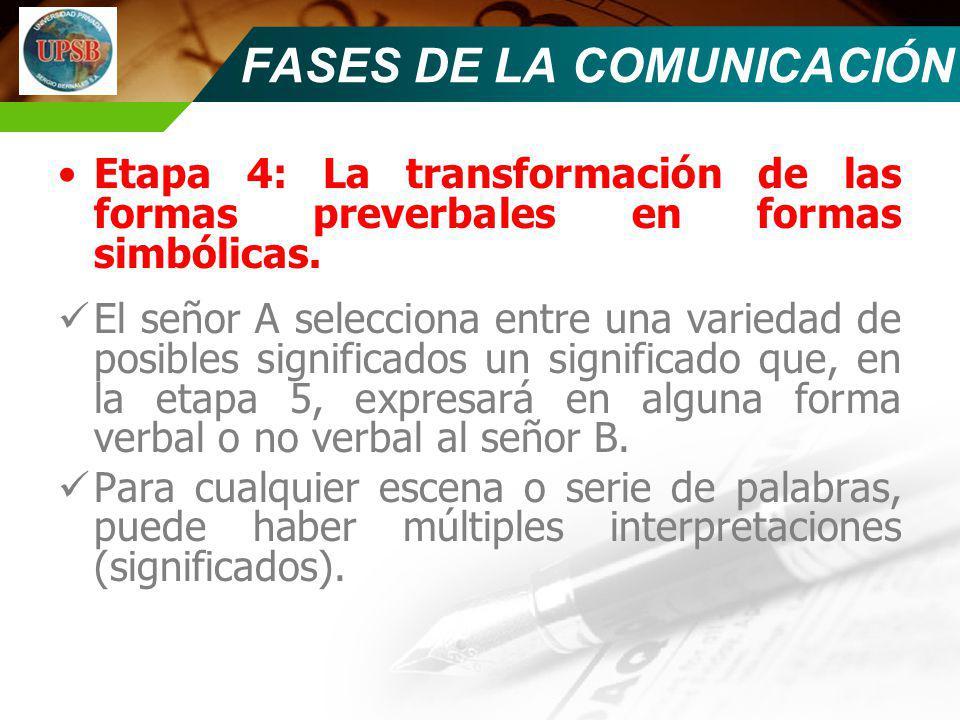 Etapa 4: La transformación de las formas preverbales en formas simbólicas. El señor A selecciona entre una variedad de posibles significados un signif