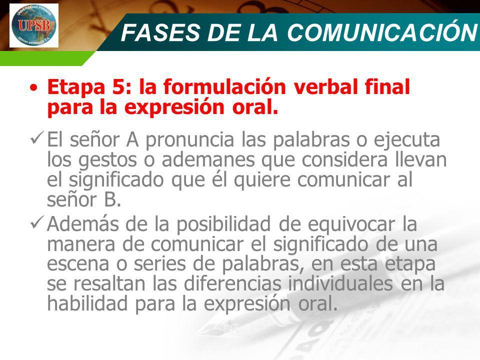 Etapa 5: la formulación verbal final para la expresión oral. El señor A pronuncia las palabras o ejecuta los gestos o ademanes que considera llevan el