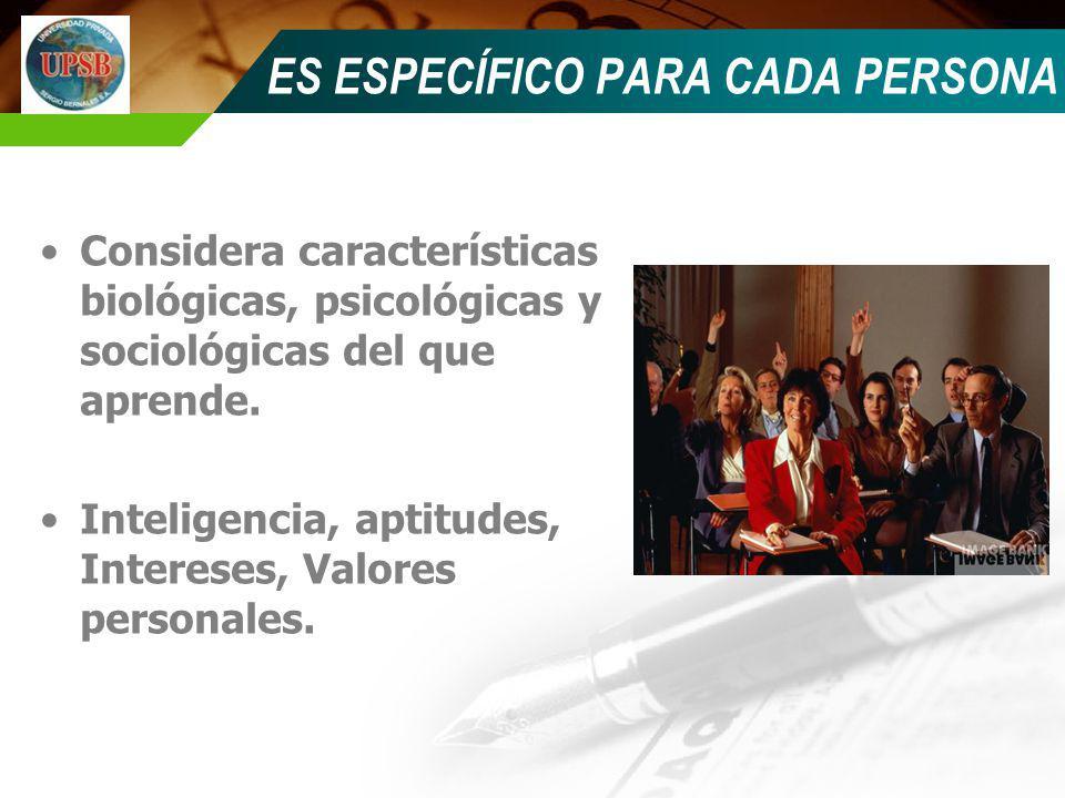 ETAPA DEL APRENDIZAJE PROCESOEVENTOS EXTERNOS QUE EJERCEN INFLUENCIA MotivaciónExpectativa1.
