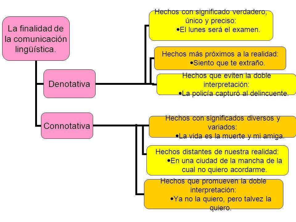 La finalidad de la comunicación lingüística.