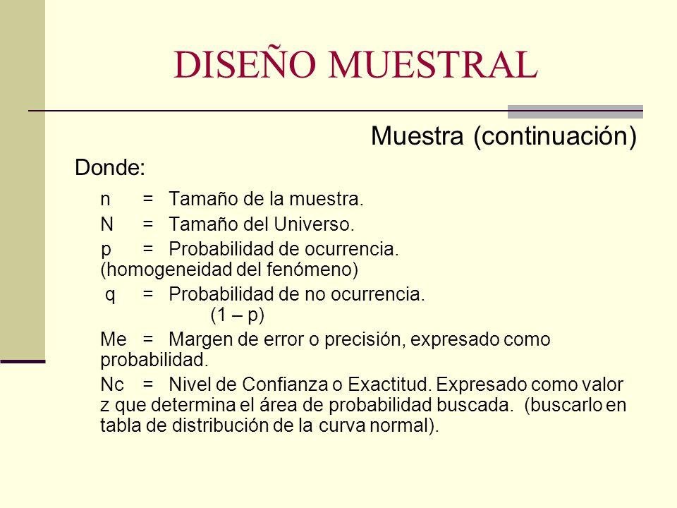 DISEÑO MUESTRAL Muestra (continuación) Donde: n = Tamaño de la muestra. N = Tamaño del Universo. p= Probabilidad de ocurrencia. (homogeneidad del fenó