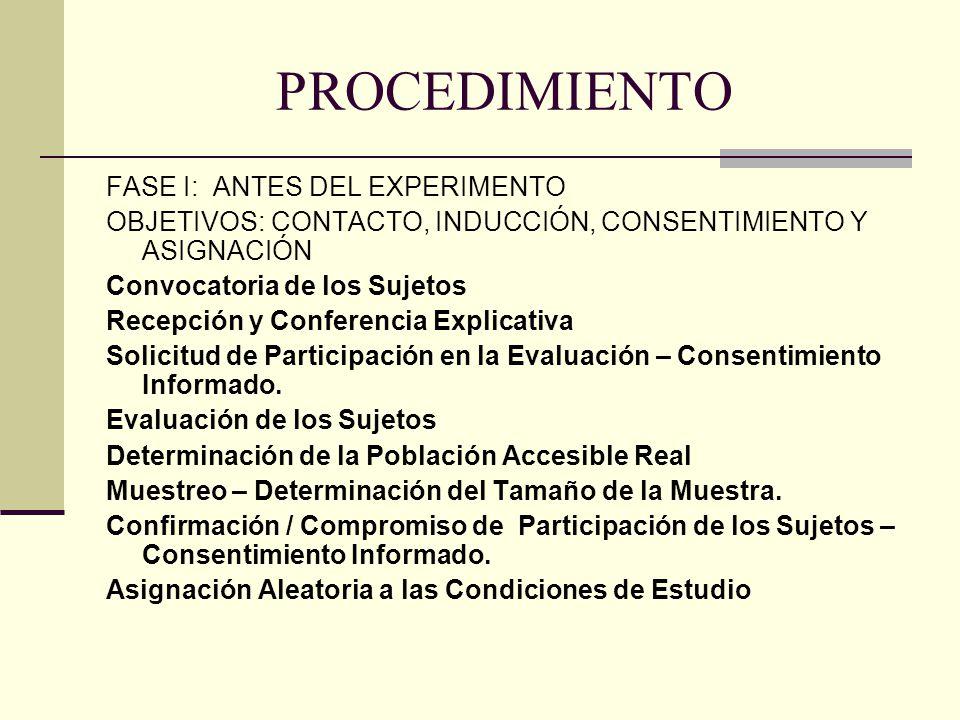 PROCEDIMIENTO FASE I: ANTES DEL EXPERIMENTO OBJETIVOS: CONTACTO, INDUCCIÓN, CONSENTIMIENTO Y ASIGNACIÓN Convocatoria de los Sujetos Recepción y Confer