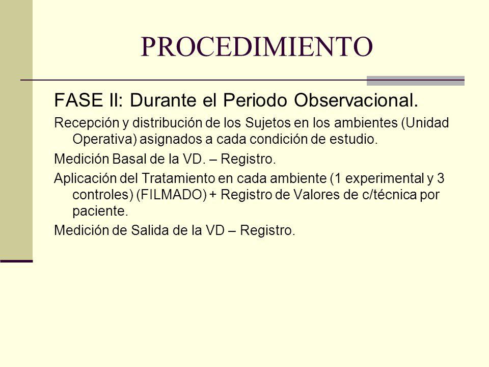 PROCEDIMIENTO FASE II: Durante el Periodo Observacional. Recepción y distribución de los Sujetos en los ambientes (Unidad Operativa) asignados a cada