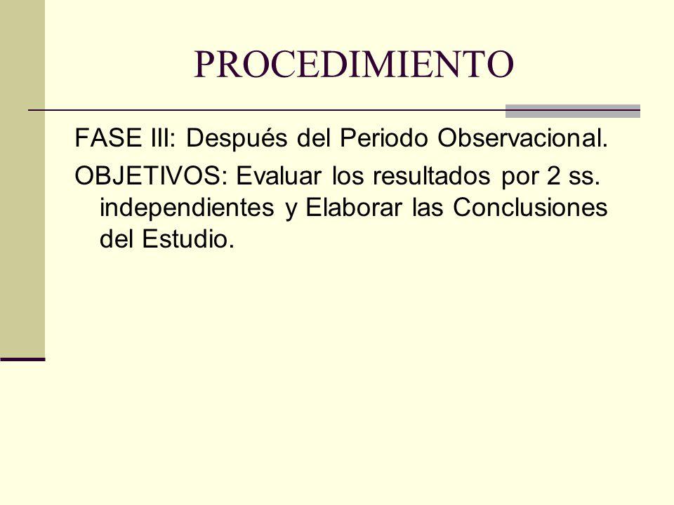 PROCEDIMIENTO FASE III: Después del Periodo Observacional. OBJETIVOS: Evaluar los resultados por 2 ss. independientes y Elaborar las Conclusiones del