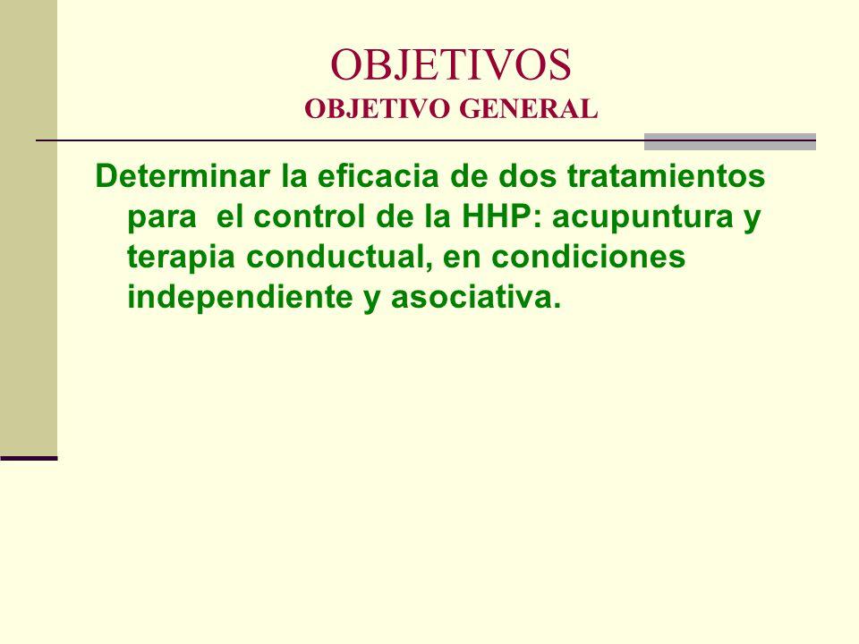 OBJETIVOS OBJETIVO GENERAL Determinar la eficacia de dos tratamientos para el control de la HHP: acupuntura y terapia conductual, en condiciones indep