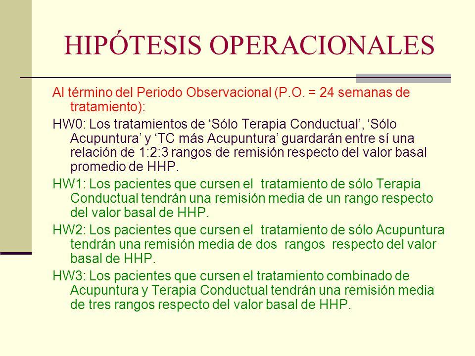 HIPÓTESIS OPERACIONALES Al término del Periodo Observacional (P.O. = 24 semanas de tratamiento): HW0: Los tratamientos de Sólo Terapia Conductual, Sól