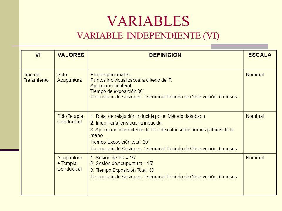 VARIABLES VARIABLE INDEPENDIENTE (VI) VIVALORESDEFINICIÓNESCALA Tipo de Tratamiento Sólo Acupuntura Puntos principales: Puntos individualizados: a cri
