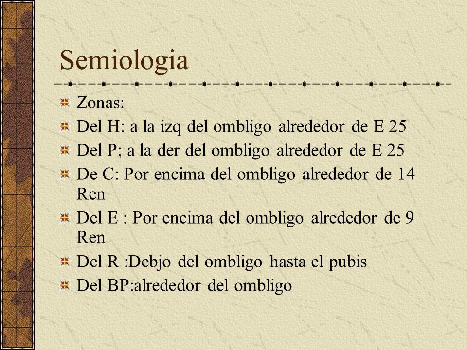 Examen Clinico y Semiologico Palpacion: del meridiano afectado y el o los organos a que corresponde Palpacion de los puntos Mu y Shu Palpacion abdomin