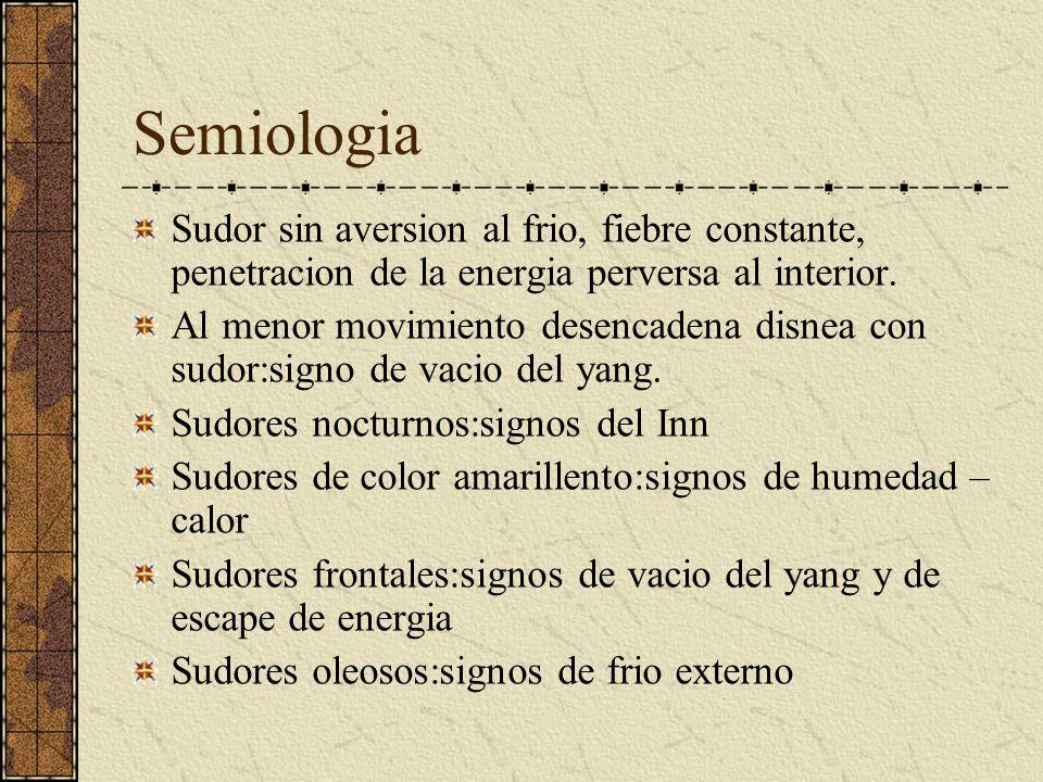 Semiologia Afecciones de calor con orinas rojas que se aclaran progresivamente signo de mejoria, si se oscurecen empeoramiento Orinas abundantes, sed,