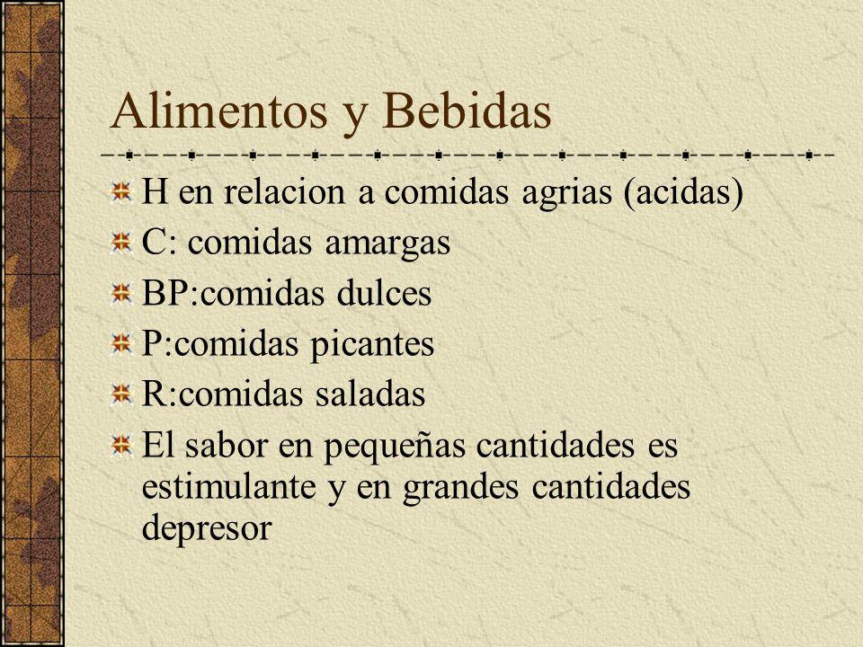 Ritmo Diario H:1-3 am ID:1-3pm P:3-5 am V:5-7pm IG:5-7 am R:5-7pm E:7-9am Pe:7-9pm BP:9-11 am SJ:9-11 pm C:11-1 pm VB:11-1 am