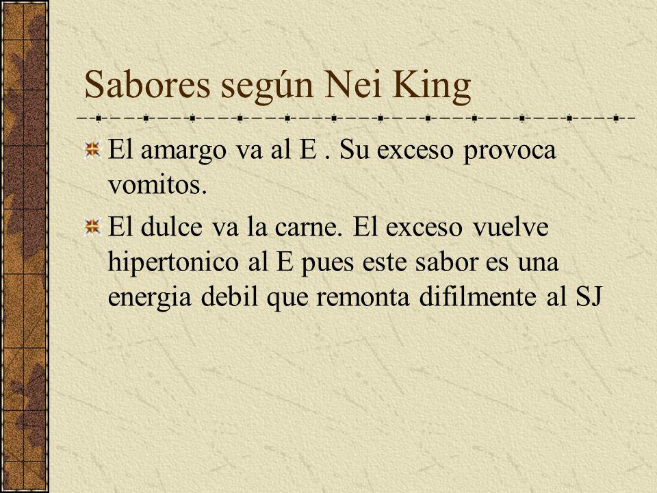 Sabor según el Nei King El acido va a los musculos por intermedio del H por exceso habra contraccion muscular y anuria El salado va a la sangre por el