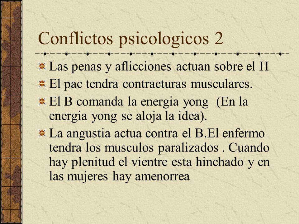 Conflictos psicologicos 2 Las penas y aflicciones actuan sobre el H El pac tendra contracturas musculares.