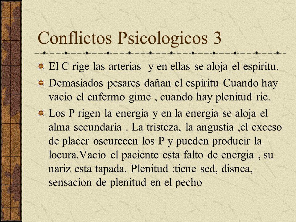 Conflictos psicologicos 2 Las penas y aflicciones actuan sobre el H El pac tendra contracturas musculares. El B comanda la energia yong (En la energia