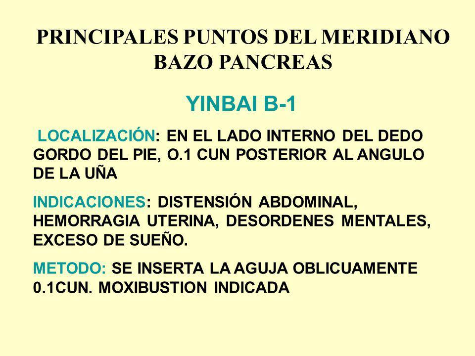 DADU BP 2 LOCALIZACIÓN: EN EL LADO INTERNO DEL DEDO GORDO DEL PIE, EN LA PARTE ANTEROINFERIOR DE LA PRIMERA ARTICULASCIÓN METATARSODIGITAL, EN LA UNIÓN DE LA PIEL BLANCA Y ROJA.