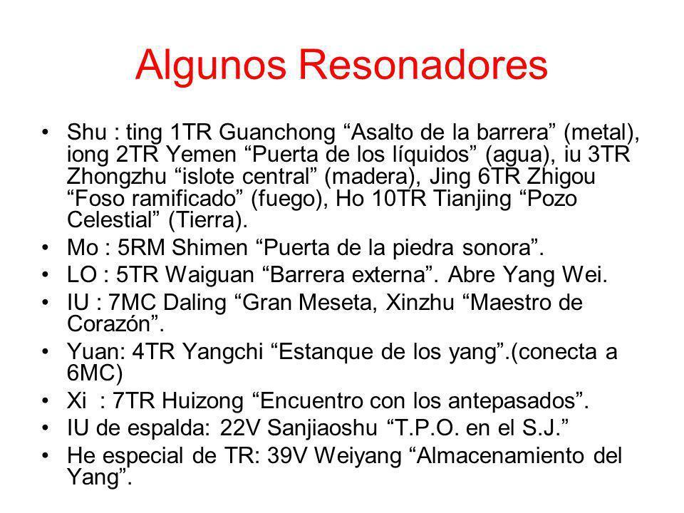 Algunos Resonadores Shu : ting 1TR Guanchong Asalto de la barrera (metal), iong 2TR Yemen Puerta de los líquidos (agua), iu 3TR Zhongzhu islote centra
