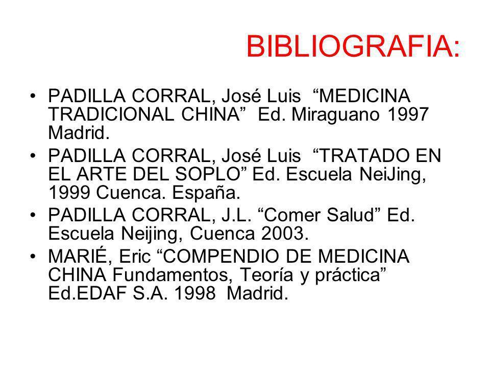 BIBLIOGRAFIA: PADILLA CORRAL, José Luis MEDICINA TRADICIONAL CHINA Ed. Miraguano 1997 Madrid. PADILLA CORRAL, José Luis TRATADO EN EL ARTE DEL SOPLO E