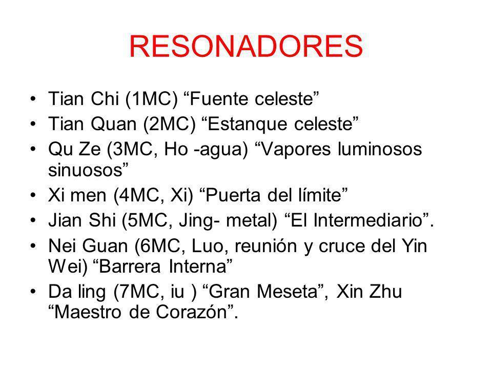 RESONADORES Tian Chi (1MC) Fuente celeste Tian Quan (2MC) Estanque celeste Qu Ze (3MC, Ho -agua) Vapores luminosos sinuosos Xi men (4MC, Xi) Puerta de
