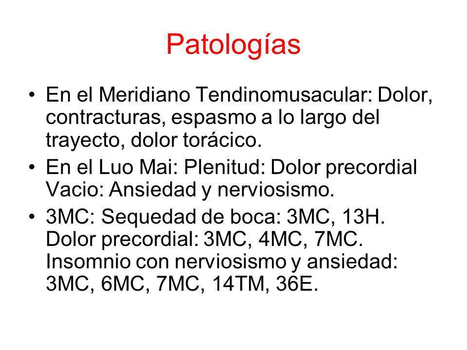 Patologías En el Meridiano Tendinomusacular: Dolor, contracturas, espasmo a lo largo del trayecto, dolor torácico. En el Luo Mai: Plenitud: Dolor prec