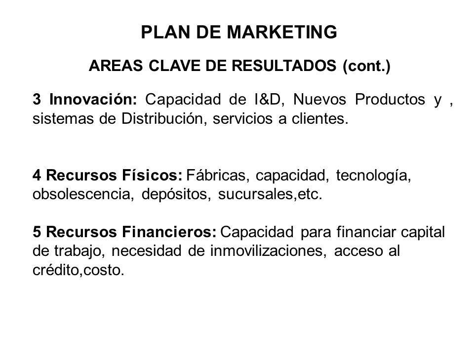 PLAN DE MARKETING AREAS CLAVE DE RESULTADOS (cont.) 3 Innovación: Capacidad de I&D, Nuevos Productos y, sistemas de Distribución, servicios a clientes
