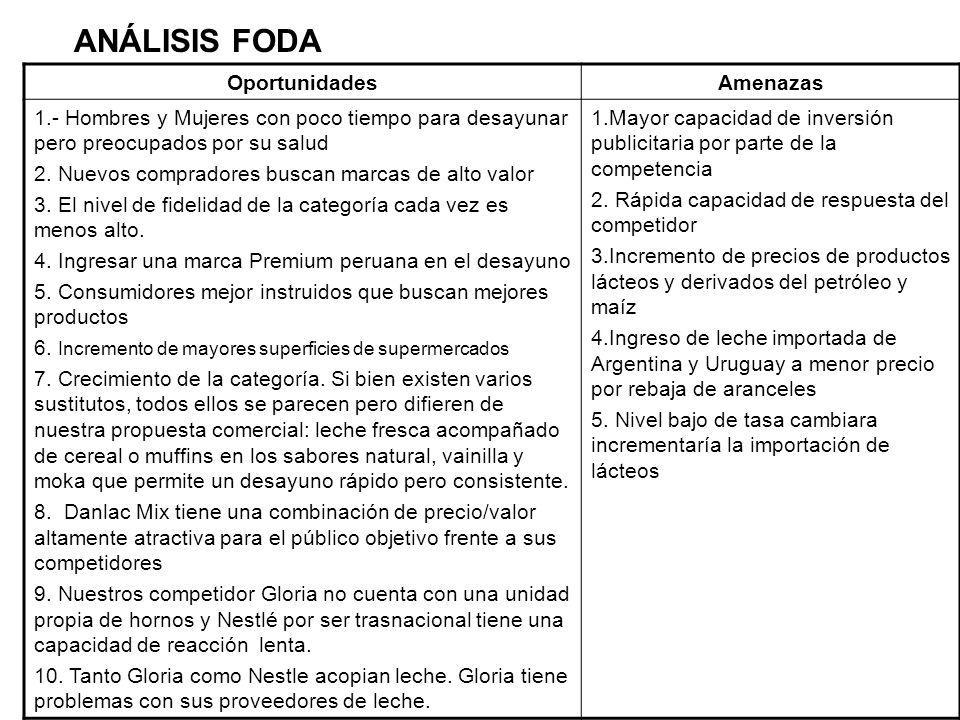 ANÁLISIS FODA FortalezasDebilidades 1.- Red de Distribución directa y exclusiva para el canal con Fuerza de Ventas altamente fidelizada y consolidada.