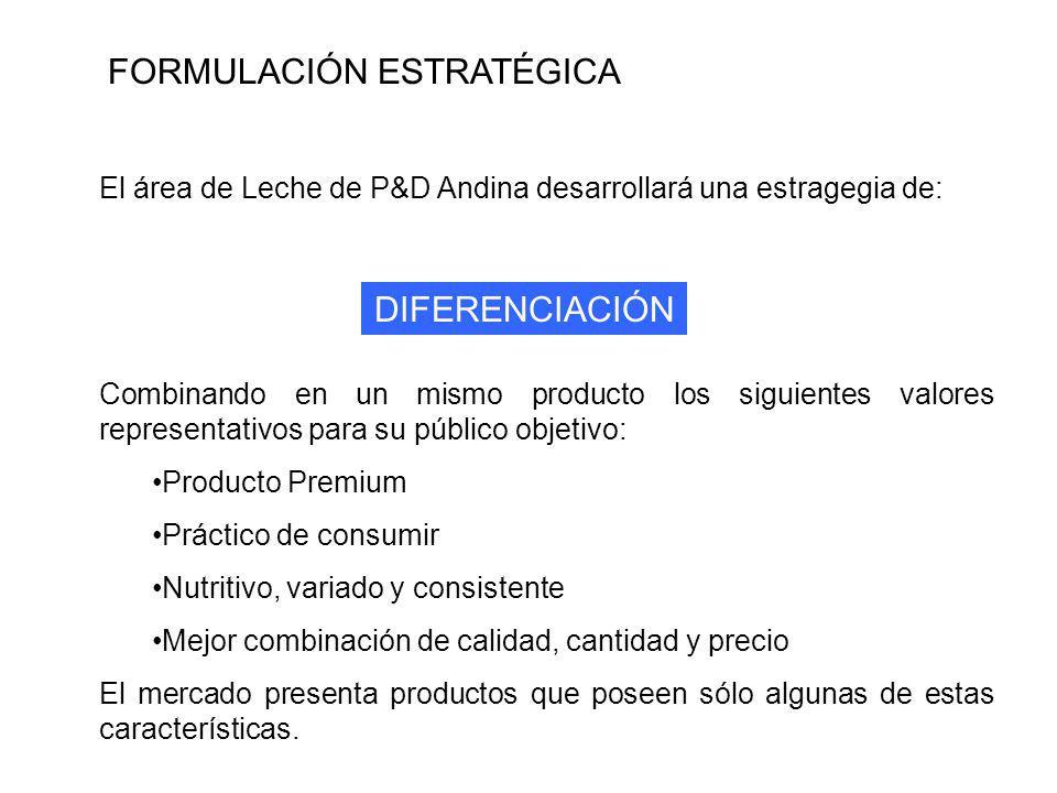 FORMULACIÓN ESTRATÉGICA El área de Leche de P&D Andina desarrollará una estragegia de: DIFERENCIACIÓN Combinando en un mismo producto los siguientes v