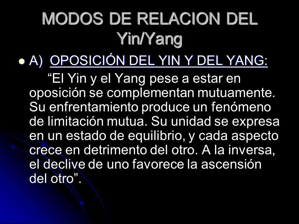 MODOS DE RELACION DEL Yin/Yang A) OPOSICIÓN DEL YIN Y DEL YANG: A) OPOSICIÓN DEL YIN Y DEL YANG: El Yin y el Yang pese a estar en oposición se complem
