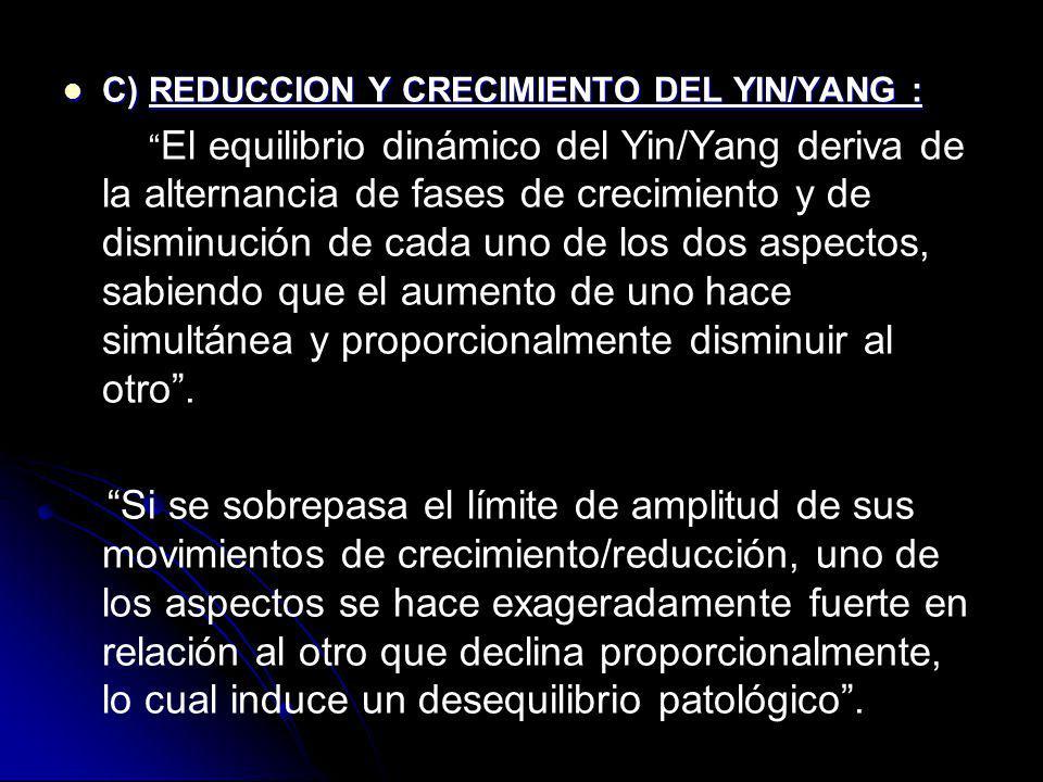 C) REDUCCION Y CRECIMIENTO DEL YIN/YANG : C) REDUCCION Y CRECIMIENTO DEL YIN/YANG : El equilibrio dinámico del Yin/Yang deriva de la alternancia de fa
