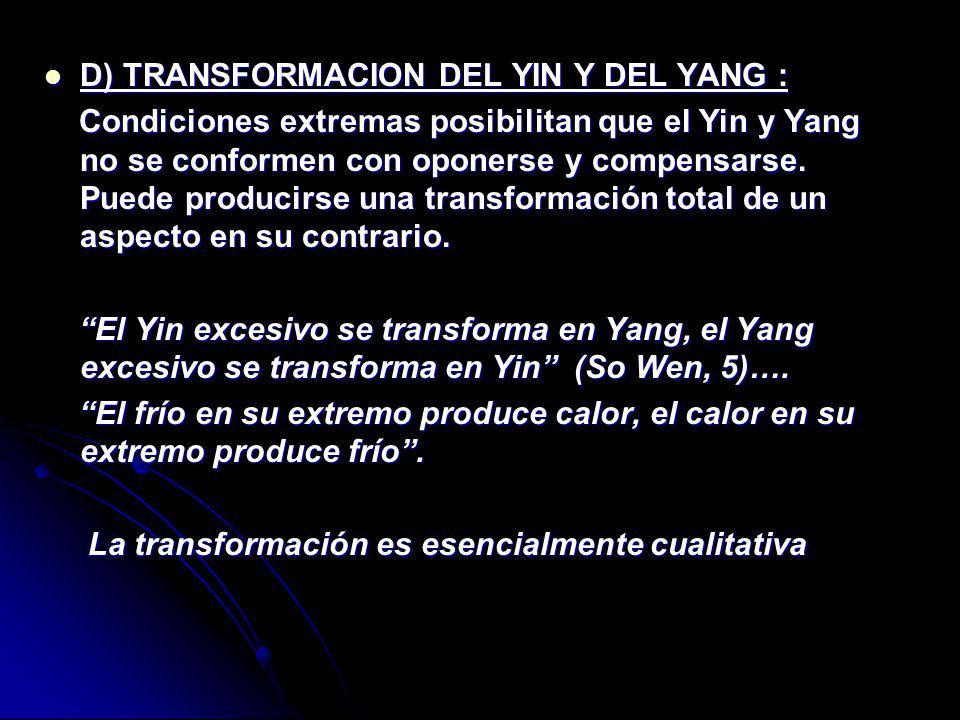 D) TRANSFORMACION DEL YIN Y DEL YANG : D) TRANSFORMACION DEL YIN Y DEL YANG : Condiciones extremas posibilitan que el Yin y Yang no se conformen con o