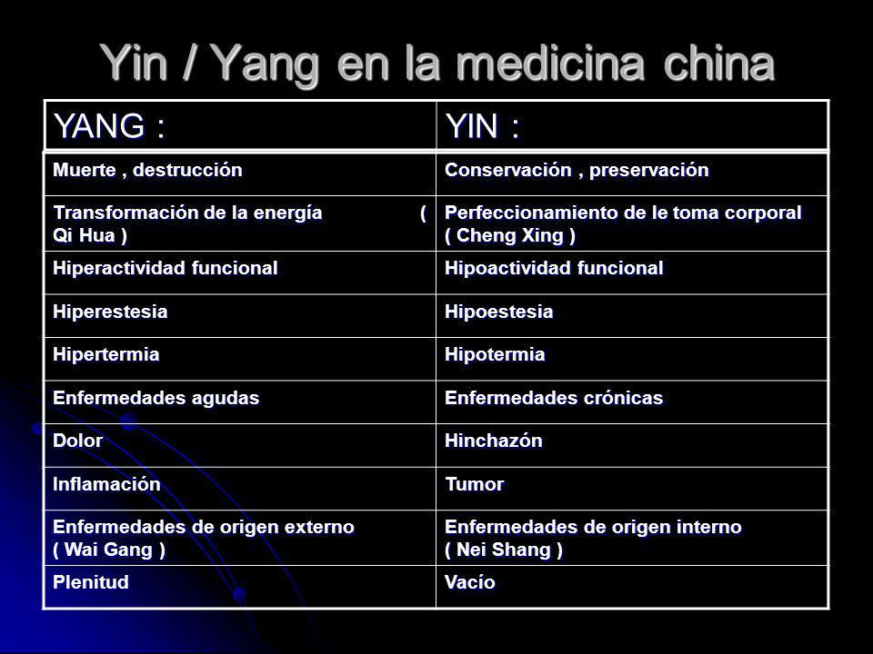Yin / Yang en la medicina china Muerte, destrucción Conservación, preservación Transformación de la energía ( Qi Hua ) Perfeccionamiento de le toma co