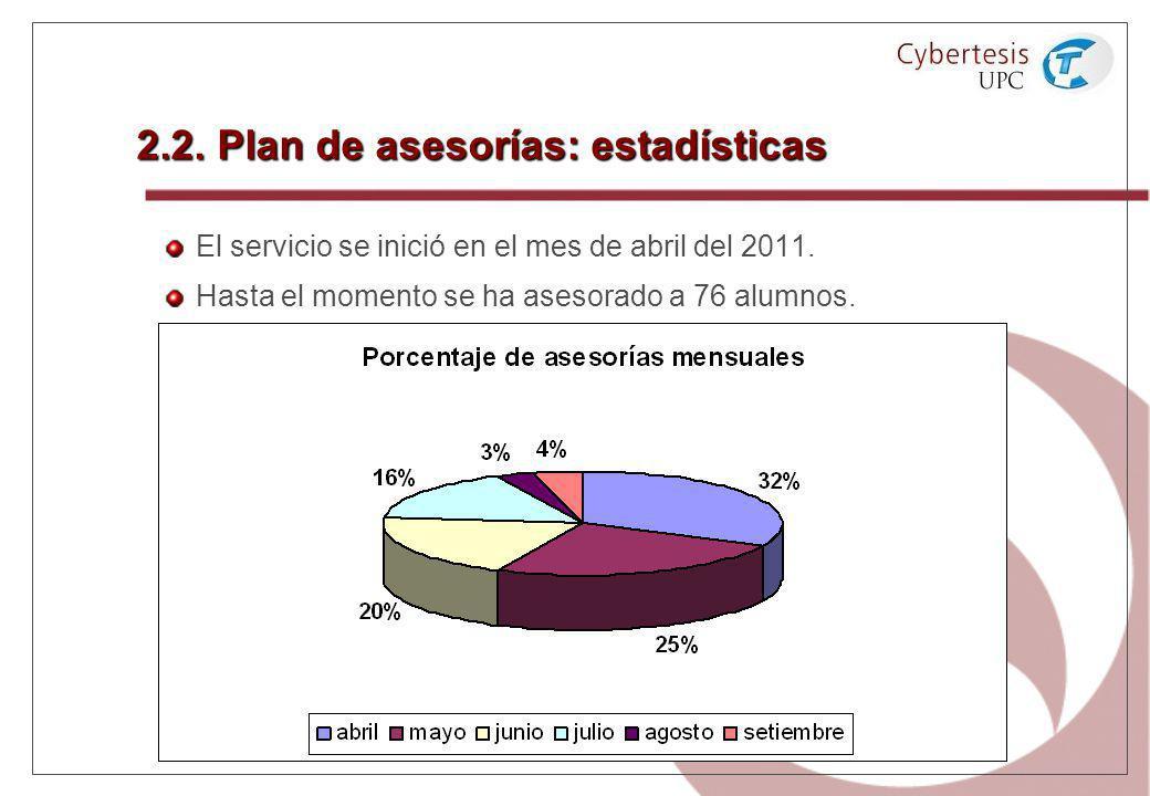 2.2. Plan de asesorías: estadísticas El servicio se inició en el mes de abril del 2011. Hasta el momento se ha asesorado a 76 alumnos.