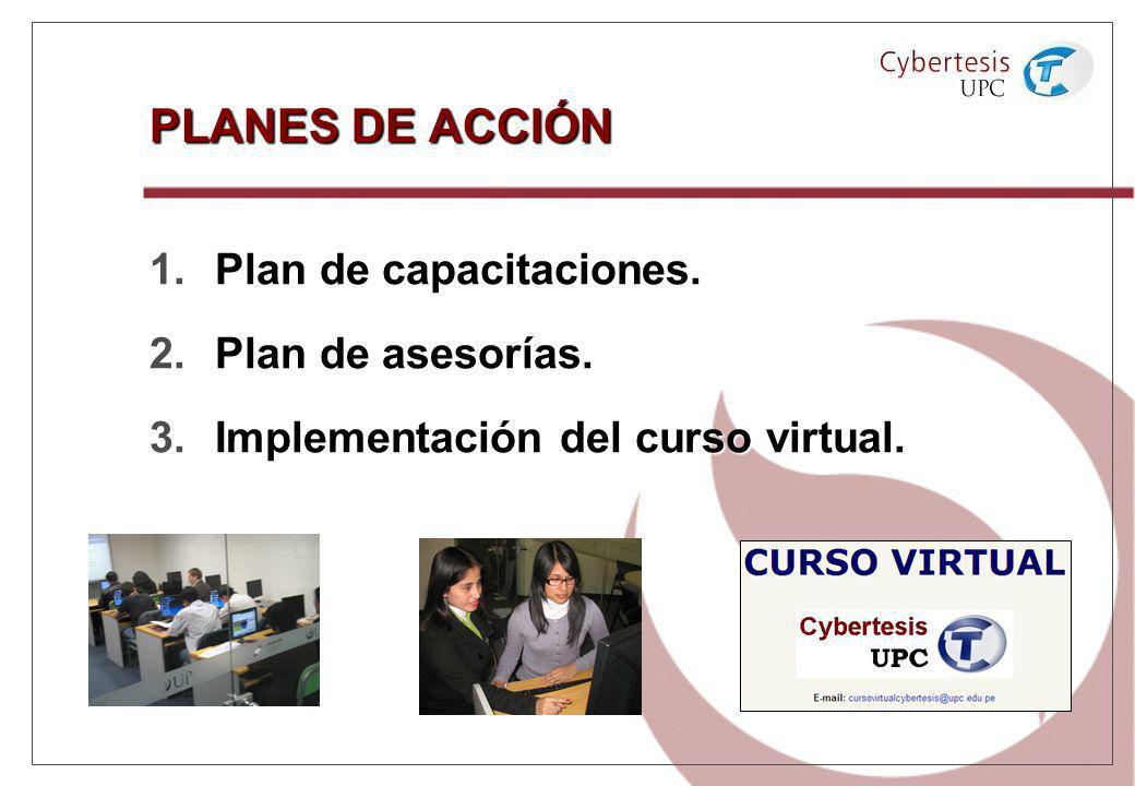 PLANES DE ACCIÓN 1.Plan de capacitaciones. 2.Plan de asesorías. 3.Implementación del curso virtual.